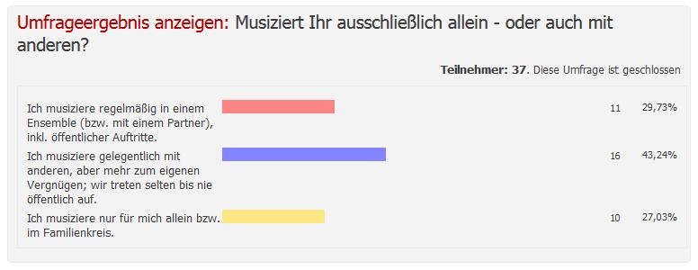 Umfrage: Musizieren allein