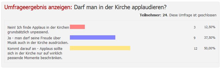 Umfrage Applaus in der Kirche