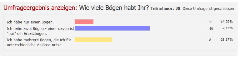 Umfrage: Wieviele Bögen?