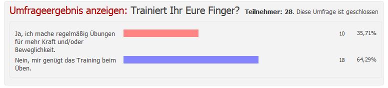 Umfrage Fingertraining