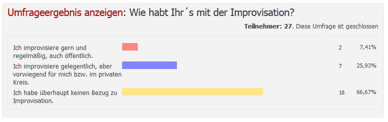 Umfrage Improvisation