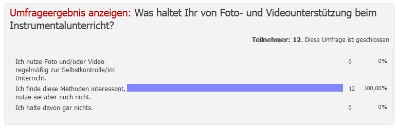 Umfrage Foto-Video-Unterstützung